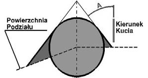 Dźwignia - model bryłowy w CATIA