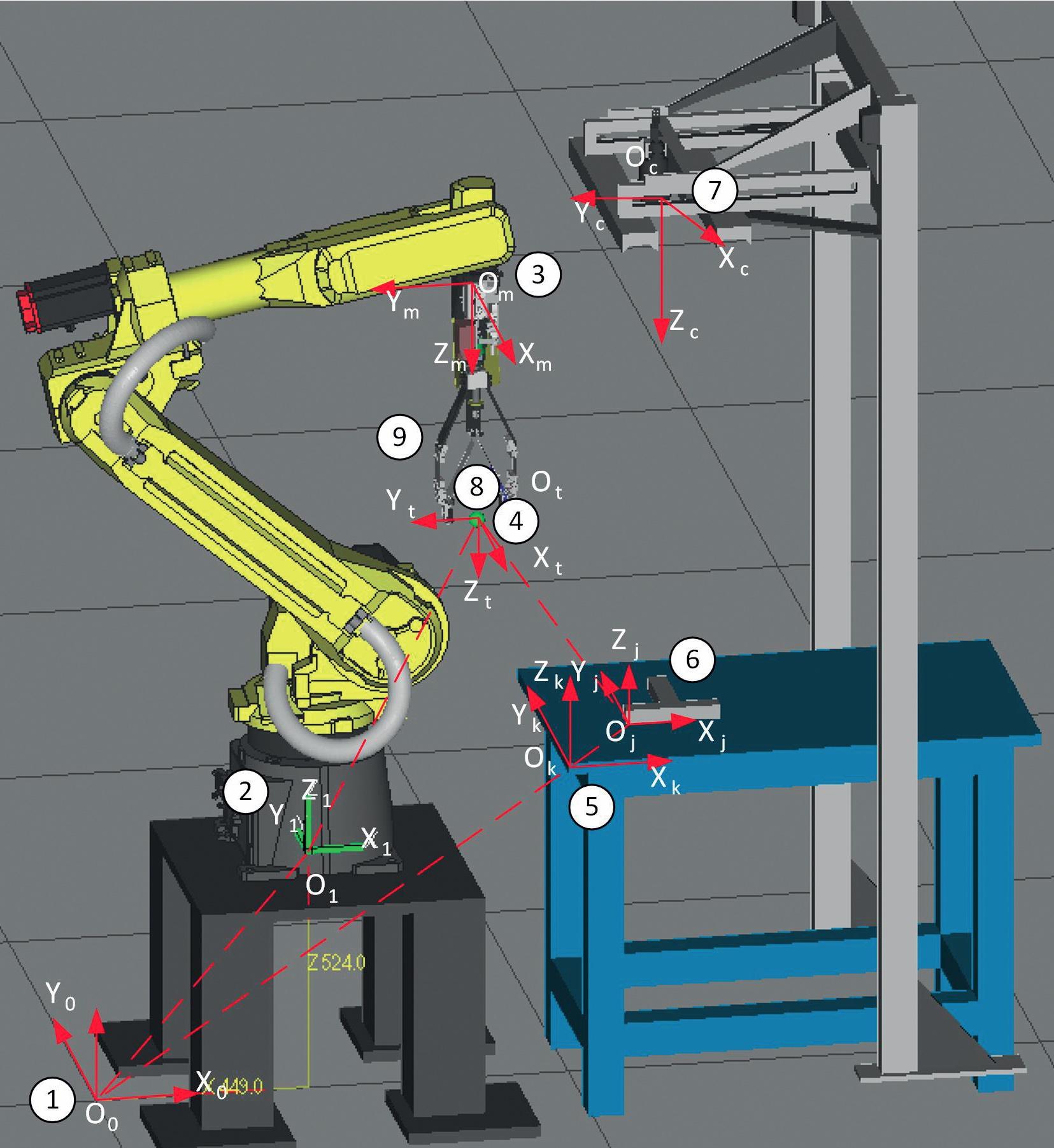 Podstawy programowania robotów