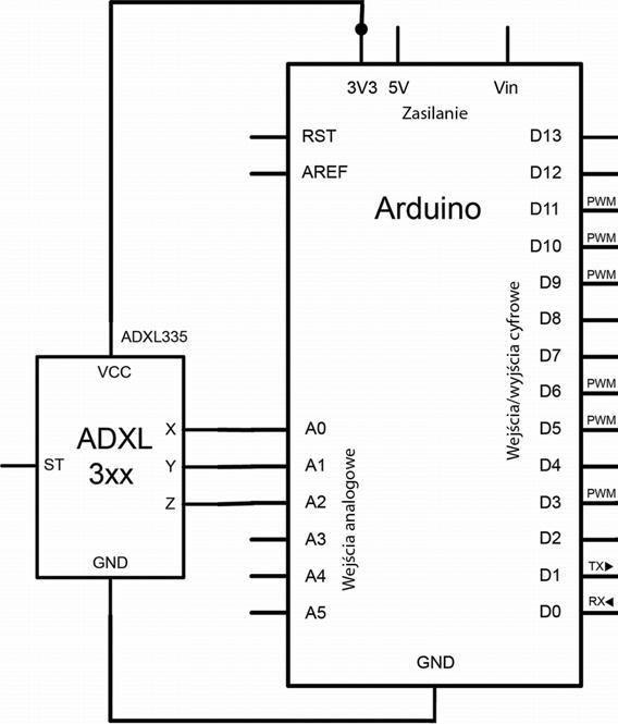 Arduino WiFi