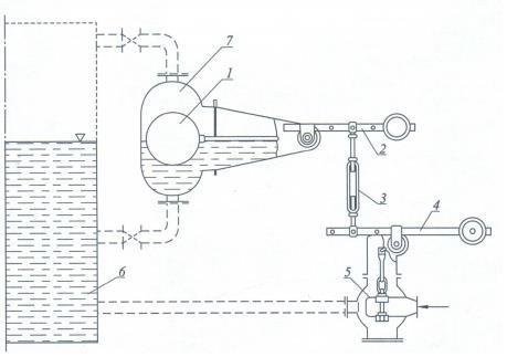 Układ regulacji poziomu cieczy w zbiorniku