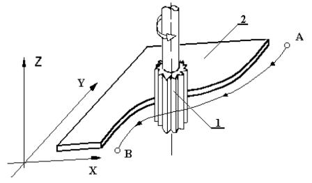 Podstawy techniki sterowania numerycznego