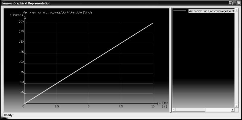 Zastosowanie formuł do symulacji ruchu obrotowego