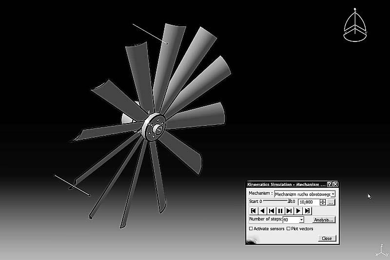 Zastosowanie formuł do symulacji ruchu złożonego