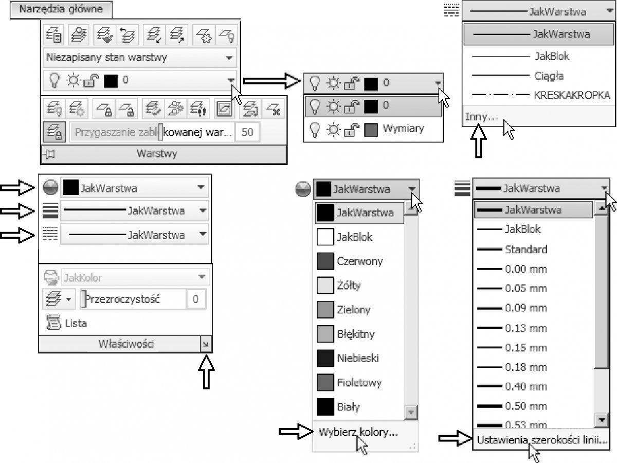 Właściwości ogólne obiektów w CAD