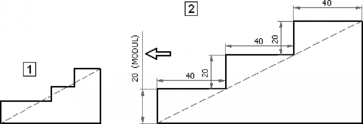 Typoszereg z parametrem użytkownika